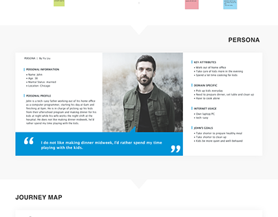 Sensemaking - Persona & JourneyMap