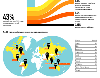 RIA Novosti — Infographics