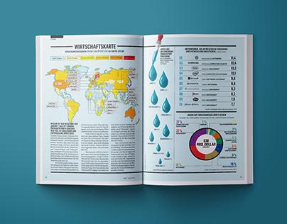 Capital - Infografiken für ein Wirtschafts-Magazin