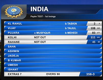 Cricket Scorecard Design