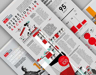 The Economist –Infographic Collection 2017