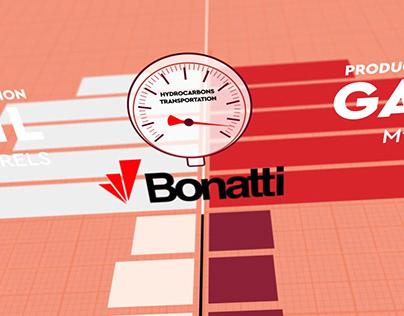 Bonatti Institutional 2019