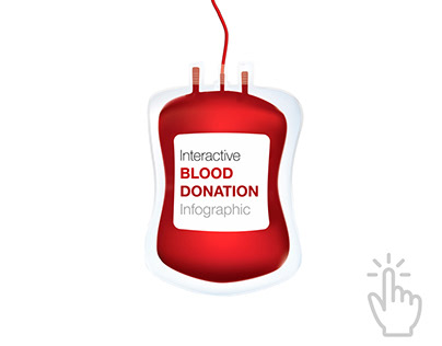 Interactive Blood Donation Infographic