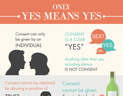 Only Yes Means Yes - An infographic on sexual consent.