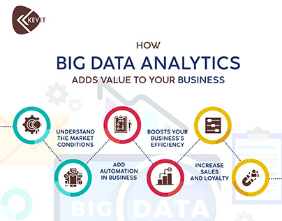 Big Data Analytics Adds Value to your Business -- Kevit