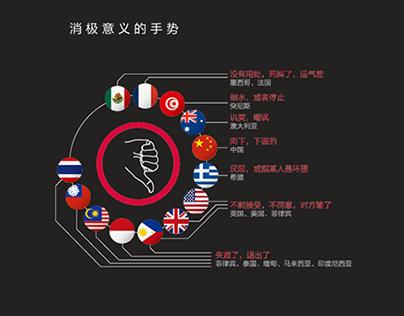 《国际手势图解》信息设计