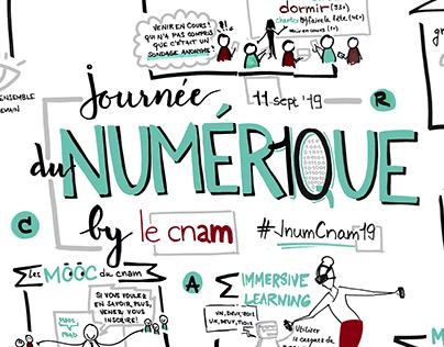 Synthèse Graphique - Journée du Numérique
