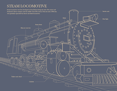 Steam Locomotive Infographic Design