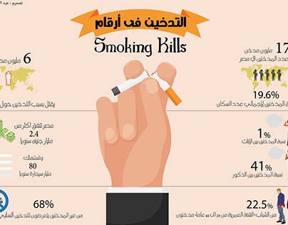Info Graph For Smoking