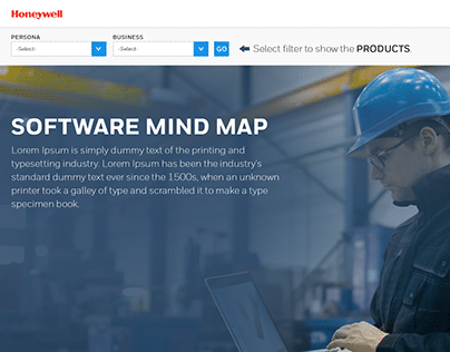 Software Mind Map Website