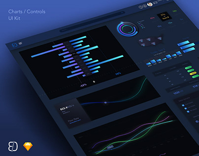 Charts / Controls UI Kit • Available on Creative Market