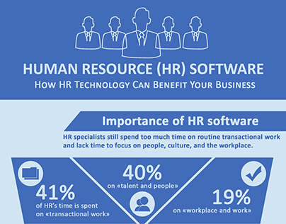 Infographic: How HR Technology Can Benefit Your Busines