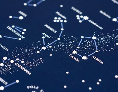 Little Astronomer Set