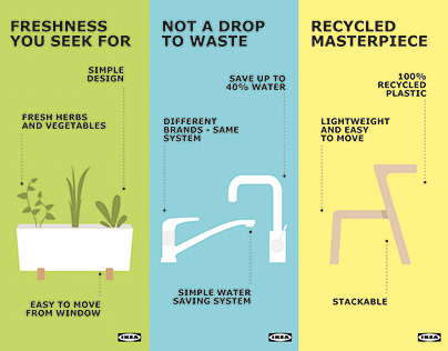 IKEA project - sustainable signs