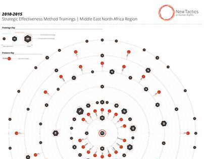 Visualization of Training Data