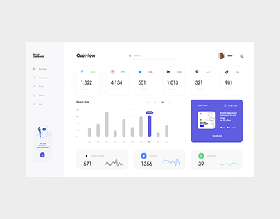 Social Media Manager Web Dashboard | UI/UX