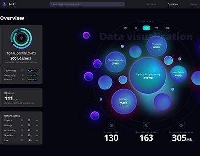 Lesson Download & IQ Tracker (Orion Dashboard)