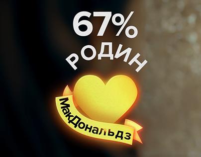 McDonalds Ukraine 20th anniversary promo, directors cut