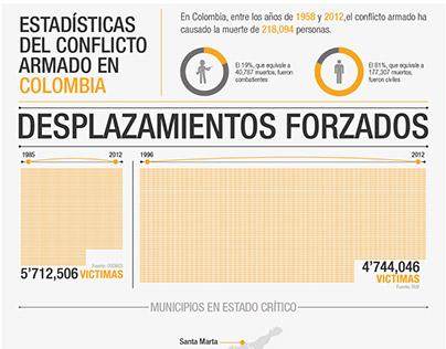 Infografías ¡Basta Ya!