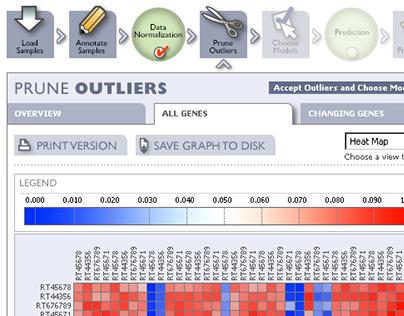 Gene Logic Products