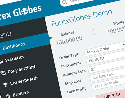 Forex Globes