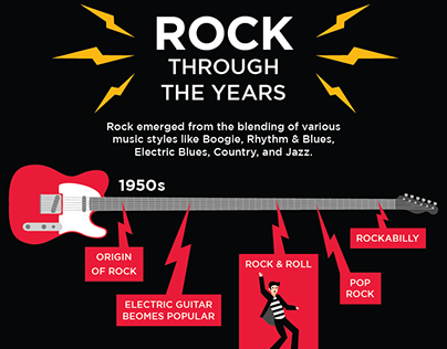 Rock Through the Years Infographic