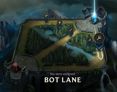League of Legends: Position Map