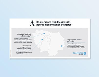 Île De France Mobilités