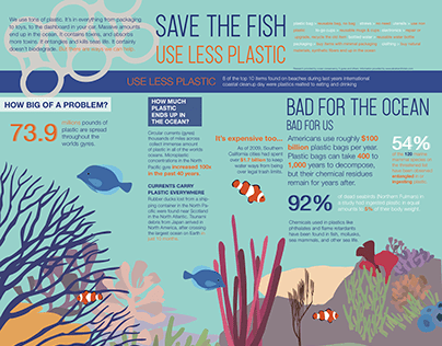 Infographic | Save the Fish