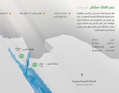 infographic King Salman Bridge