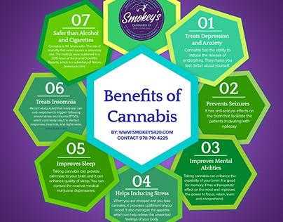 Benefits of Cannabis - Smokey's 420