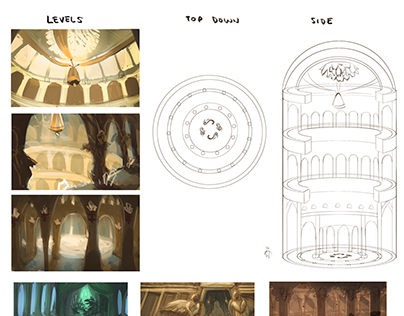 The Choir: Environment Comps and Diagram