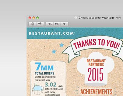 Restaurant.com Partner Thank You Infographic