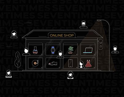 Seventimes Performance - Marketing Video
