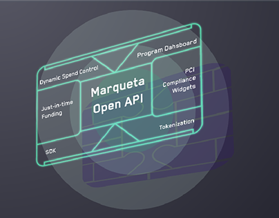 Marqeta - Platform Overview Animation