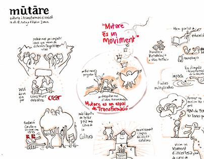 Graphic recording_MUTARE