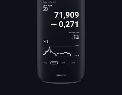 Currency Widget. Mobile app design.