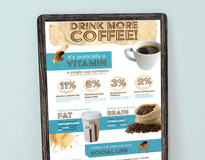 DRINK MORE COFFEE!