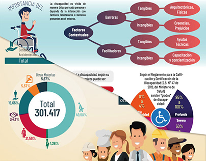 Infografías para la DECS