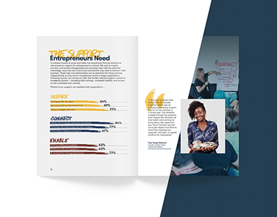 Editorial Design for Impact Report
