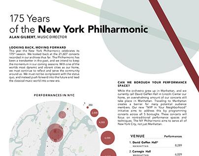 175 Years of the NY Philharmonic