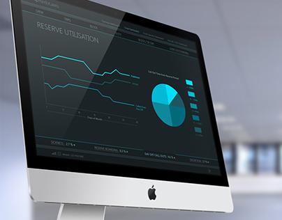 Dashboard User Interface Design