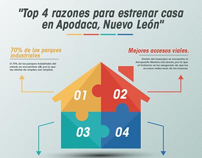 Top 4 razones para estrenar casa en Apodaca, Nuevo León