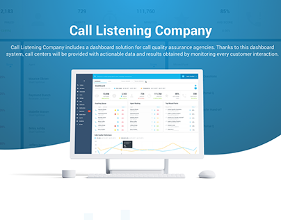 Call Listening Company