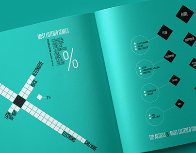 Infographic Diary
