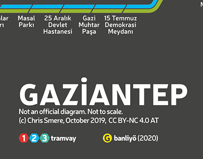 Gaziantep - trams and trains