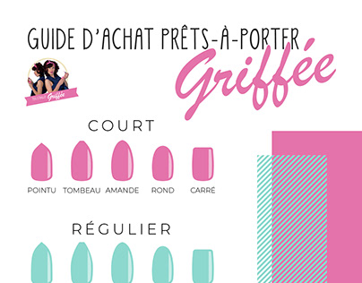Infographics - Nails Guide