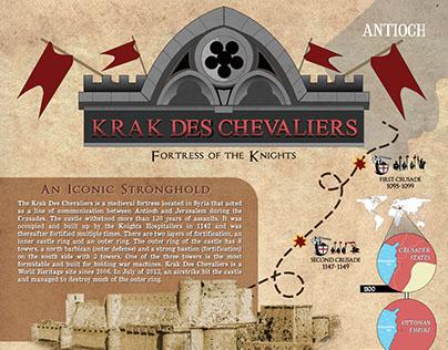 Krak Des Chevaliers