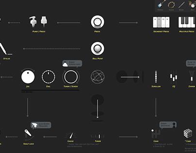 Gadget UI Map (2012)