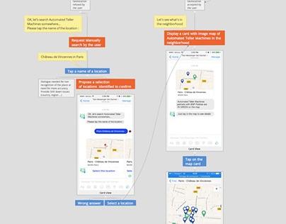 Parcours et interactions ChatBOT de géolocalisation